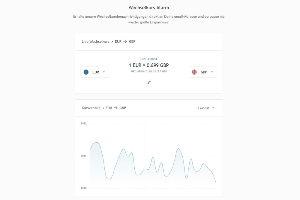 Wechselkurs Alaram von CurrencyFair Screenshot